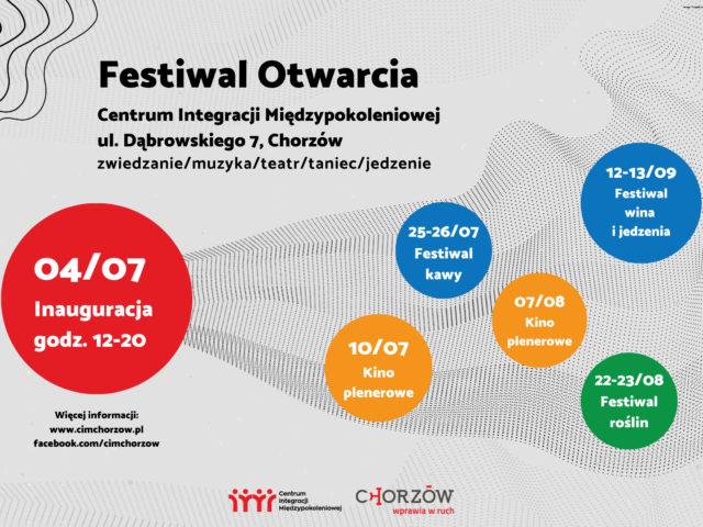 Grafika zapowiadają Festiwal Otwarcia Centrum Integracji Międzypokoleniowej